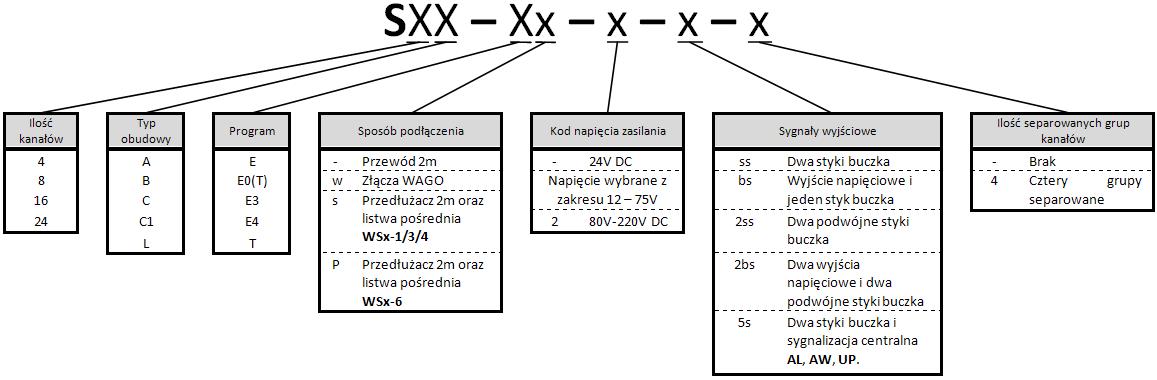 kodowanie_kaset_16